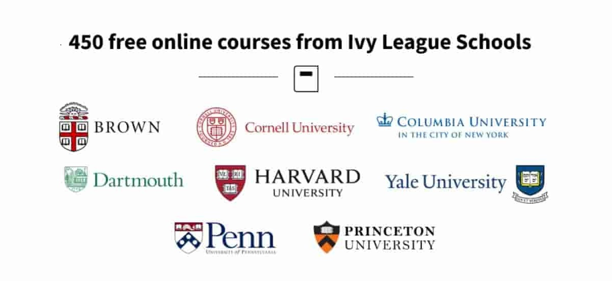 The Ivy League School is Open for Free Online Classes, advantageous to students stuck indoors due to COVID-19