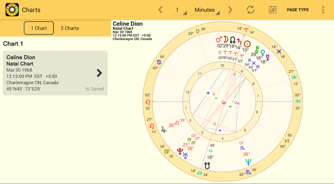 Best Astrology App in India